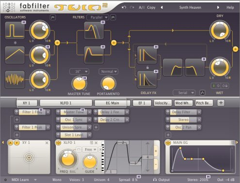 Fabfilter - Twin 2