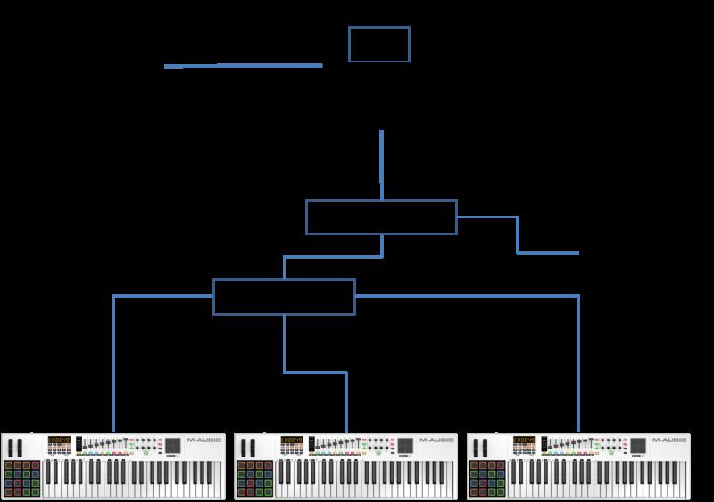 MIDI.png